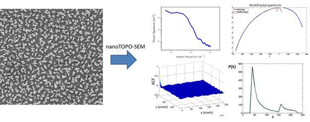 nanoTOPO-SEM™ software